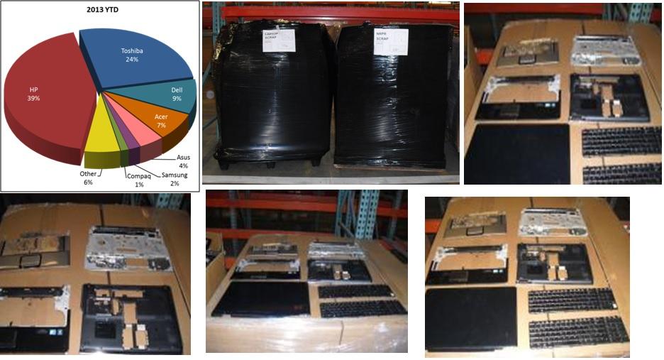 Lot # 213 -  Laptop Plastic Parts - 2 Pallets, 1,277 lbs